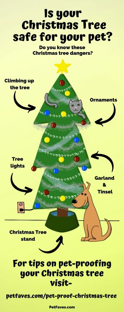 Infographic showing what can be dangerous for pets on a Christmas tree and telling you where to go to learn how to pet-proof the Christmas tree